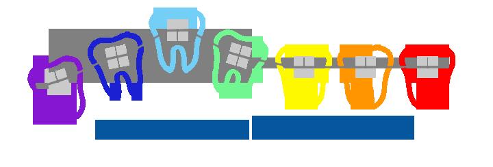 Ortodontist